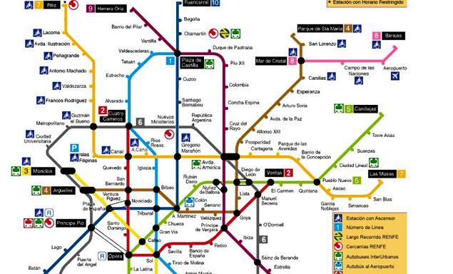 Red de Metro