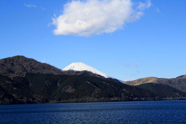 El Fuji Yama asomándose