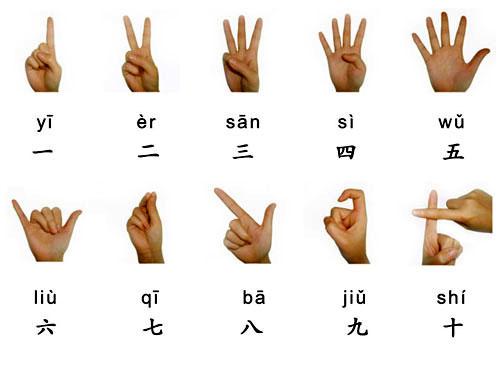 Idioma númerico de China (consejos para viajar por China)